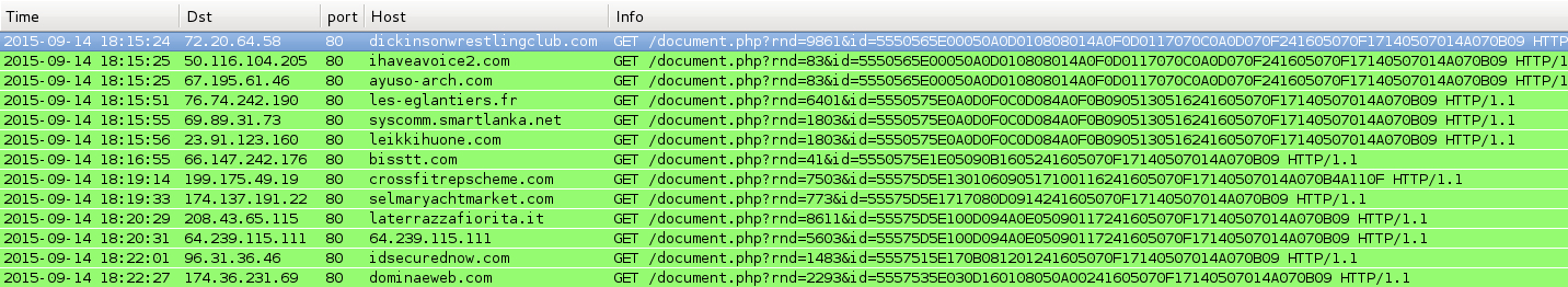 cious spam zip attachments containing js files sans  sans isc cious spam zip attachments containing js files sans internet storm center
