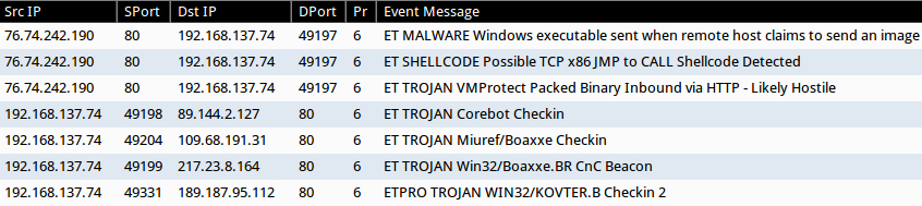 Malicious spam with zip attachments containing  js files - SANS