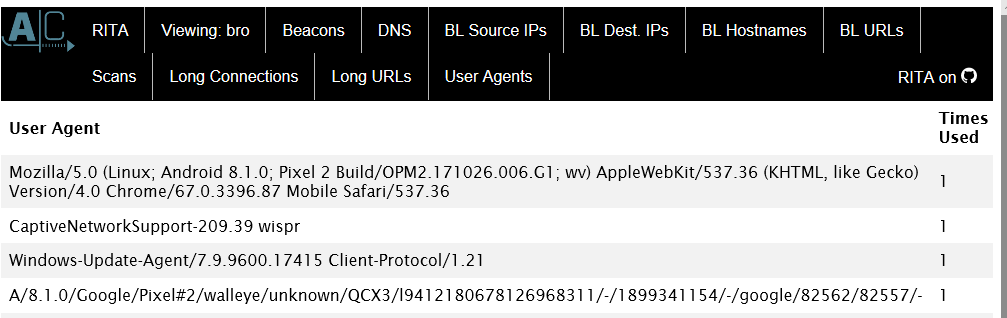 RITA HTML Report
